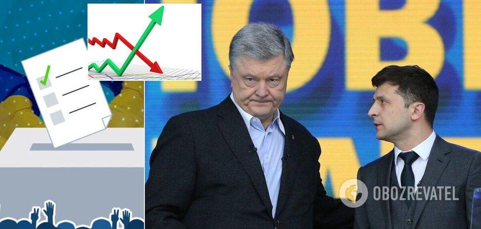 Рейтинг Зеленського знизився: соціологи оприлюднили свіжі дані